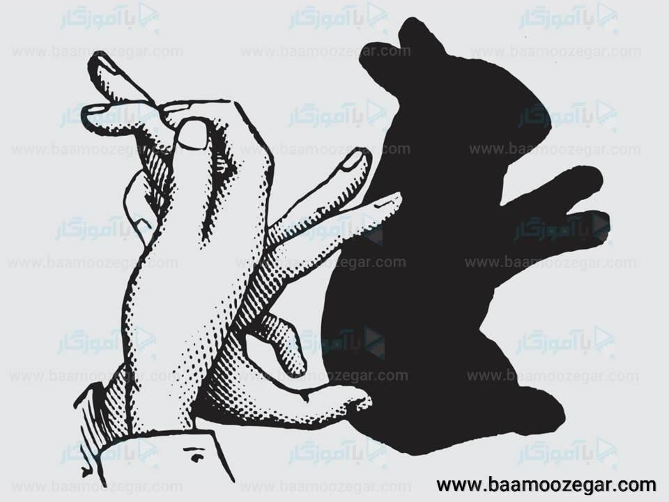 سایه بازی با دست