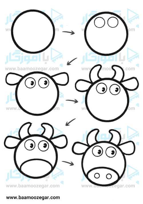 آموزش نقاشی ساده به کمک دایره   گاو
