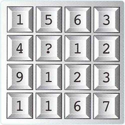 معما و تست هوش با جواب | معمای صفحه کلید