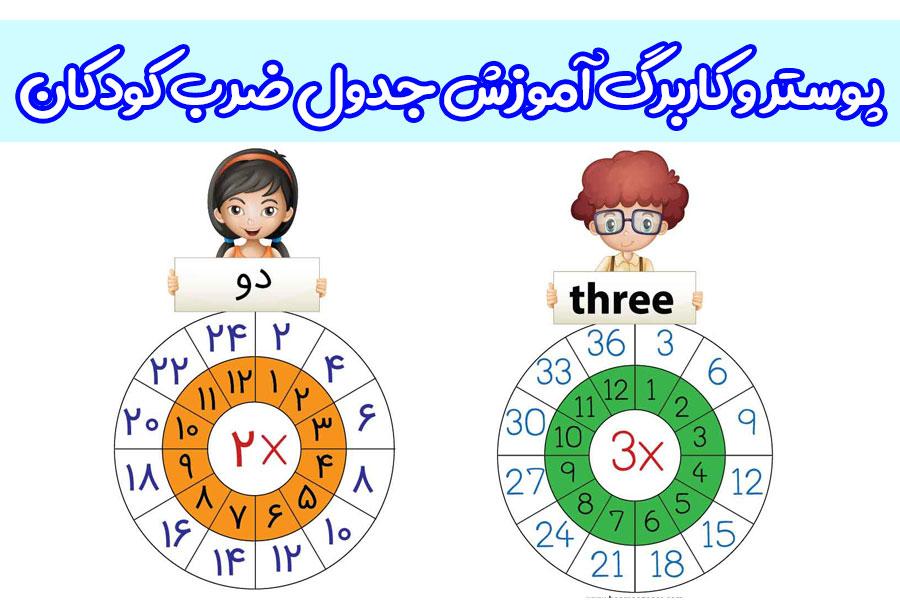 پوستر و کاربرگ آموزش جدول ضرب کودکان
